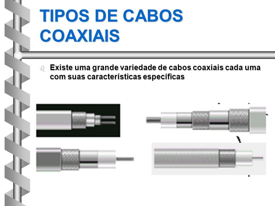 TIPOS DE CABOS COAXIAIS b Existe uma grande variedade de cabos coaxiais cada uma com suas características específicas