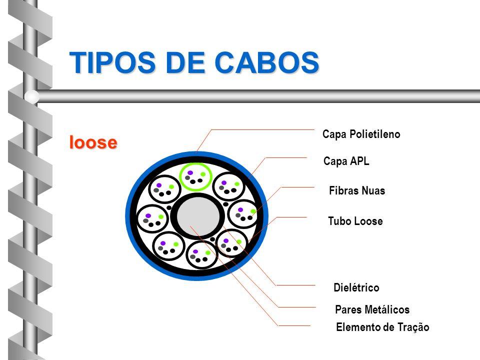 Capa Polietileno Capa APL Fibras Nuas Tubo Loose Dielétrico Elemento de Tração Pares Metálicos TIPOS DE CABOS loose