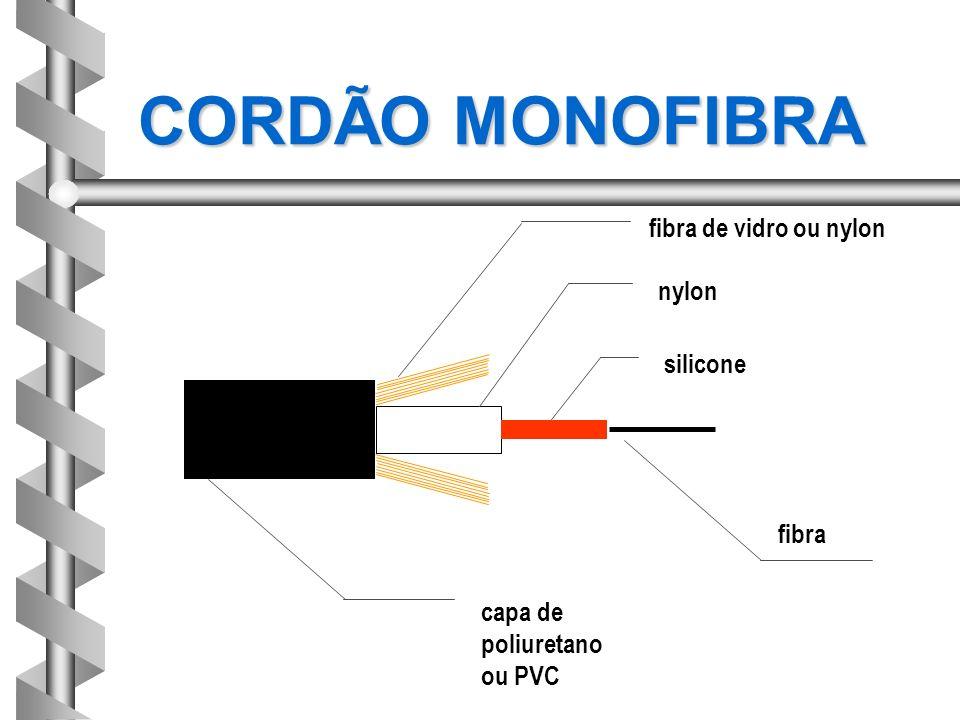 CORDÃO MONOFIBRA fibra de vidro ou nylon nylon silicone capa de poliuretano ou PVC fibra