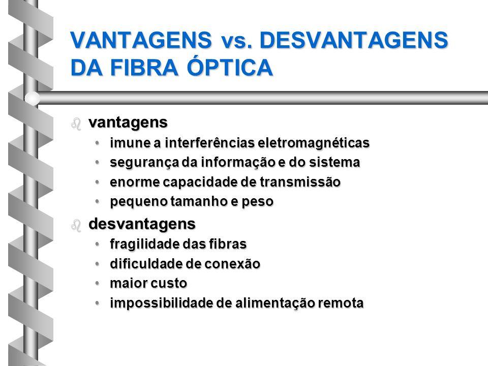 VANTAGENS vs. DESVANTAGENS DA FIBRA ÓPTICA b vantagens imune a interferências eletromagnéticasimune a interferências eletromagnéticas segurança da inf