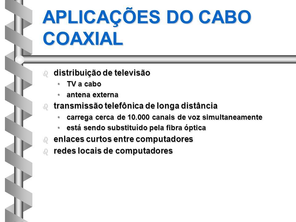 APLICAÇÕES DO CABO COAXIAL b distribuição de televisão TV a caboTV a cabo antena externaantena externa b transmissão telefônica de longa distância car
