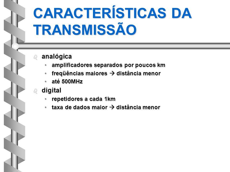 CARACTERÍSTICAS DA TRANSMISSÃO b analógica amplificadores separados por poucos kmamplificadores separados por poucos km freqüências maiores distância