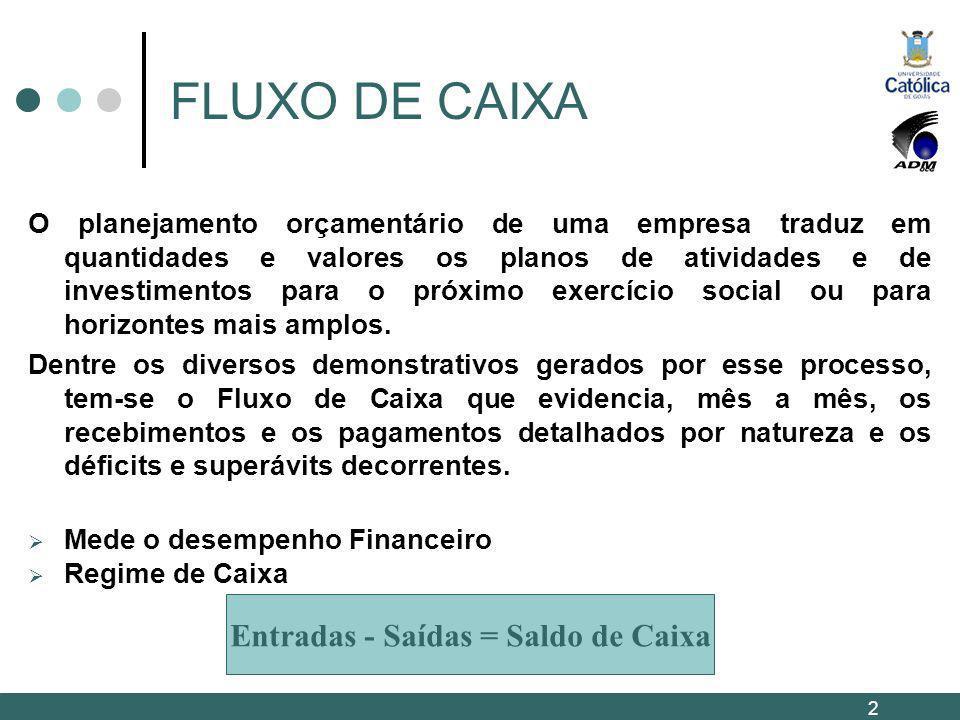 FLUXO DE CAIXA O planejamento orçamentário de uma empresa traduz em quantidades e valores os planos de atividades e de investimentos para o próximo ex