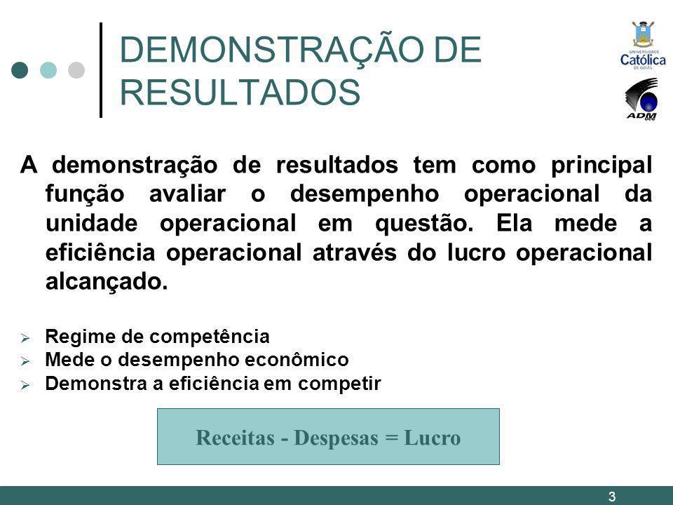 DEMONSTRAÇÃO DE RESULTADOS A demonstração de resultados tem como principal função avaliar o desempenho operacional da unidade operacional em questão.