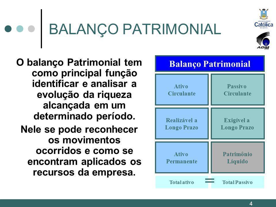 BALANÇO PATRIMONIAL O balanço Patrimonial tem como principal função identificar e analisar a evolução da riqueza alcançada em um determinado período.