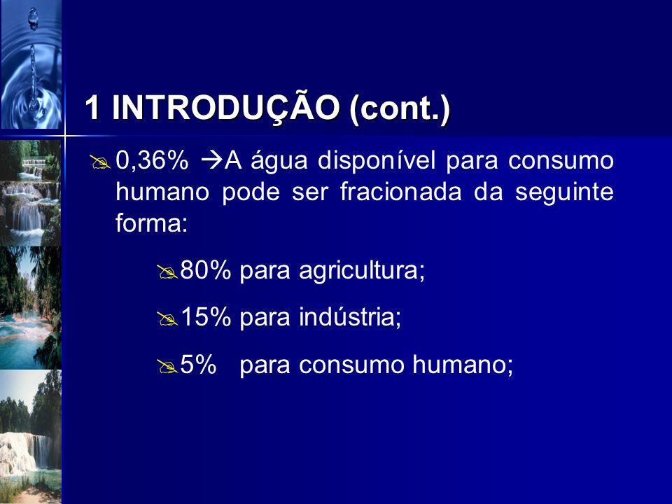 1 INTRODUÇÃO (cont.) Ela pode ser dividida em: 97,30% - Oceanos. Impróprias para consumo e irrigação; 2,34% Gelo. Só aproveitada por meio de lençóis s