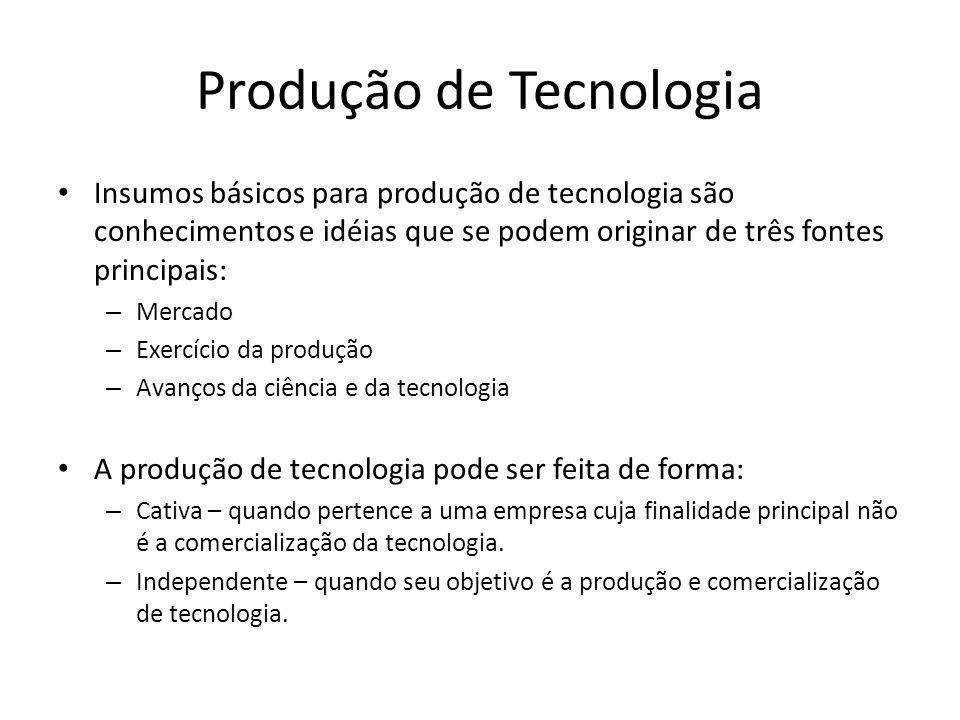 Circuito CiênciaTecnologiaIndústriaSociedade