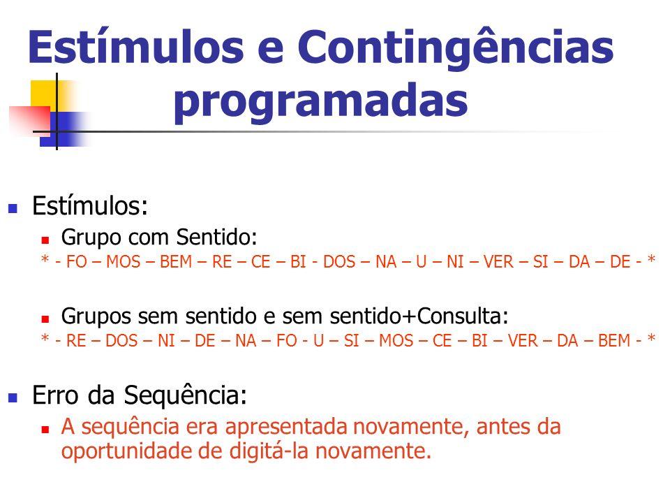 Estímulos e Contingências programadas Estímulos: Grupo com Sentido: * - FO – MOS – BEM – RE – CE – BI - DOS – NA – U – NI – VER – SI – DA – DE - * Gru