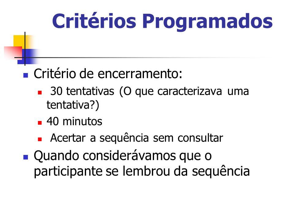 Critérios Programados Critério de encerramento: 30 tentativas (O que caracterizava uma tentativa?) 40 minutos Acertar a sequência sem consultar Quando