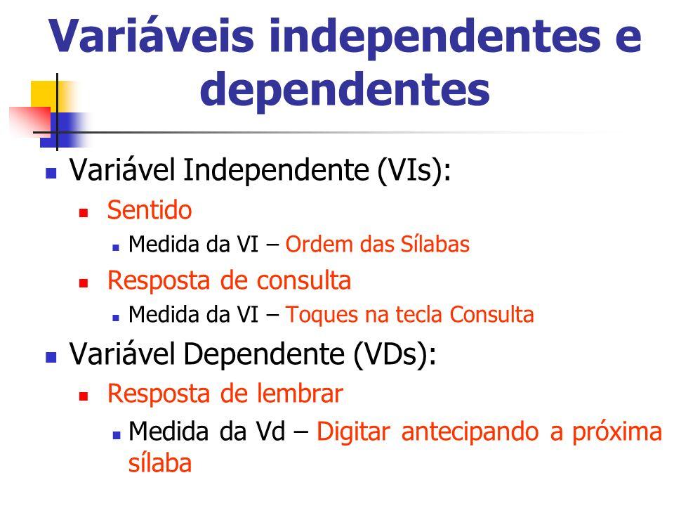 Variáveis independentes e dependentes Variável Independente (VIs): Sentido Medida da VI – Ordem das Sílabas Resposta de consulta Medida da VI – Toques