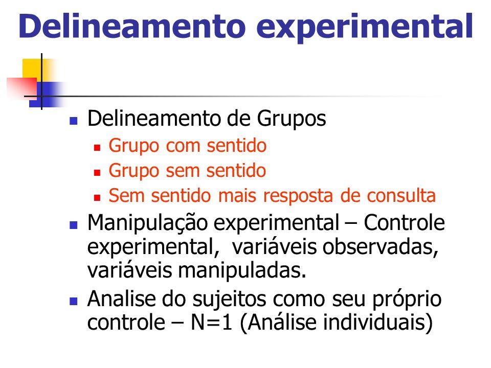 Delineamento experimental Delineamento de Grupos Grupo com sentido Grupo sem sentido Sem sentido mais resposta de consulta Manipulação experimental –