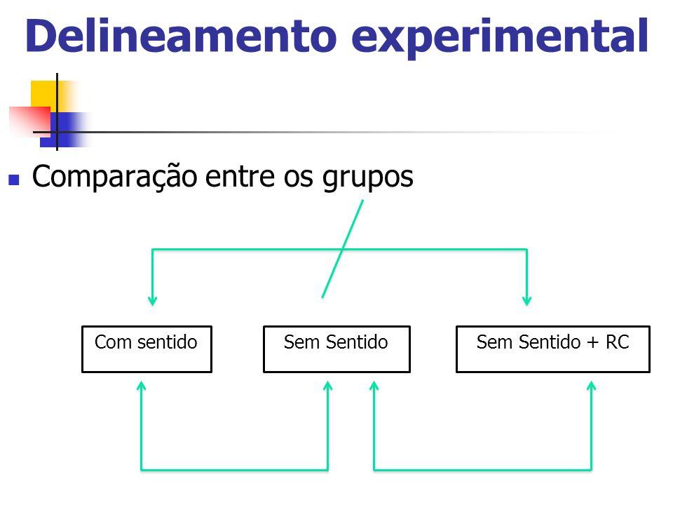 Delineamento experimental Comparação entre os grupos Com sentidoSem SentidoSem Sentido + RC