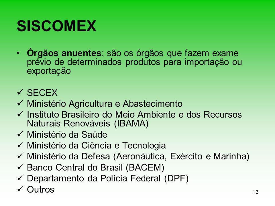 13 SISCOMEX Órgãos anuentes: são os órgãos que fazem exame prévio de determinados produtos para importação ou exportação SECEX Ministério Agricultura