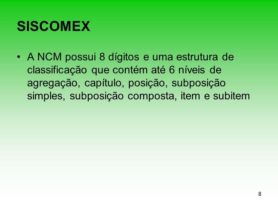 8 SISCOMEX A NCM possui 8 dígitos e uma estrutura de classificação que contém até 6 níveis de agregação, capítulo, posição, subposição simples, subpos