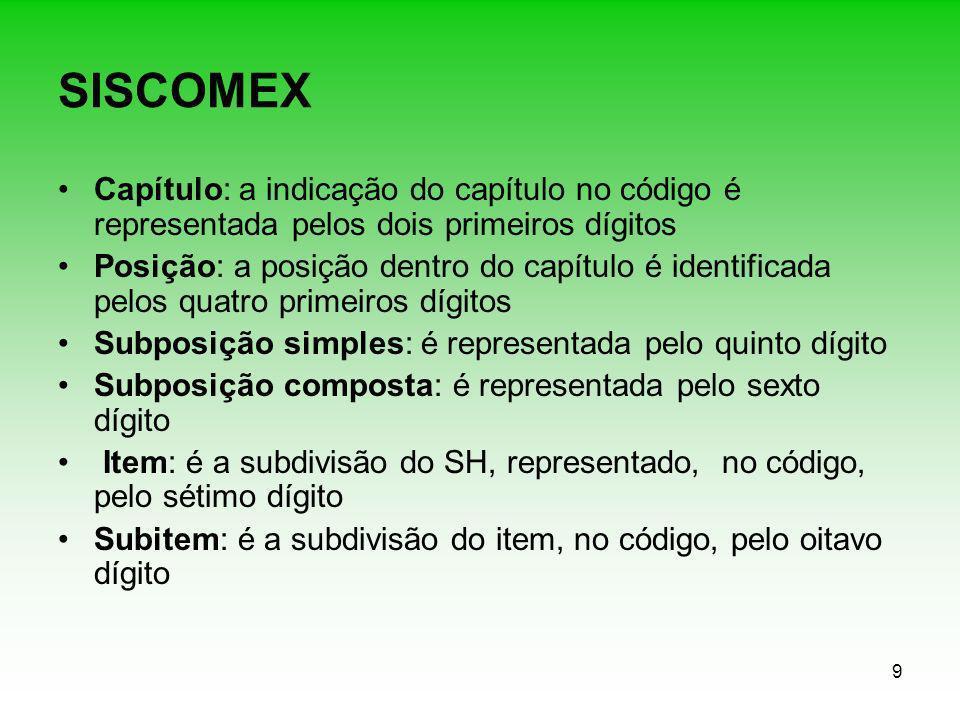 9 SISCOMEX Capítulo: a indicação do capítulo no código é representada pelos dois primeiros dígitos Posição: a posição dentro do capítulo é identificad