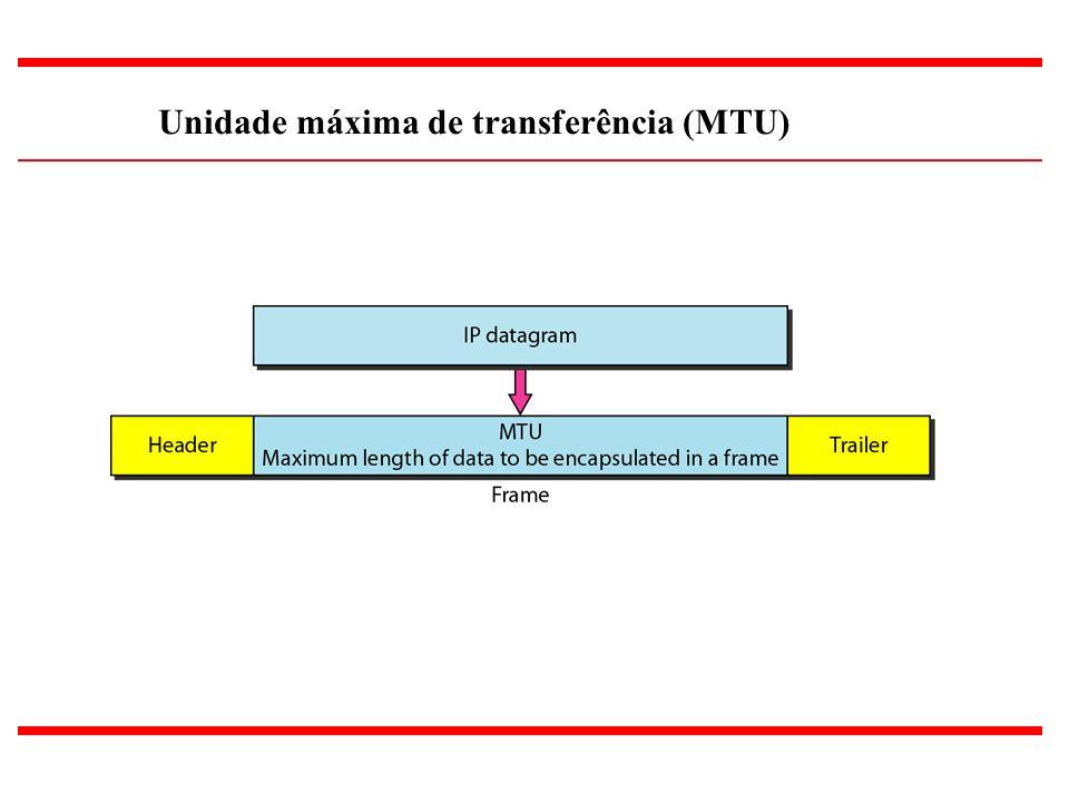 15 Unidade máxima de transferência (MTU)