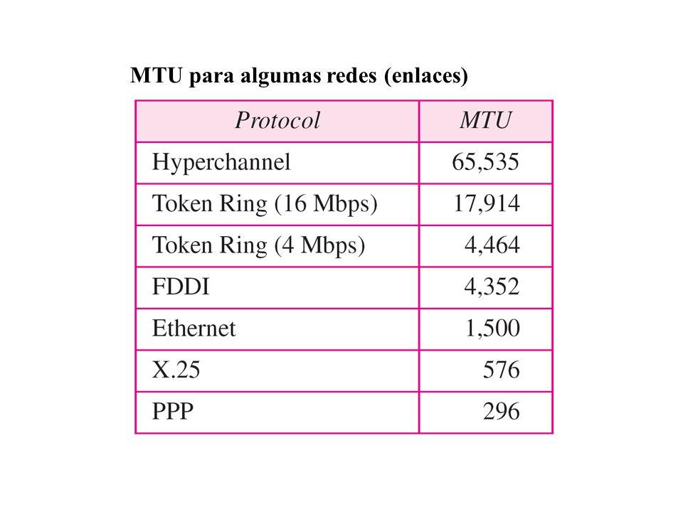 16 MTU para algumas redes (enlaces)
