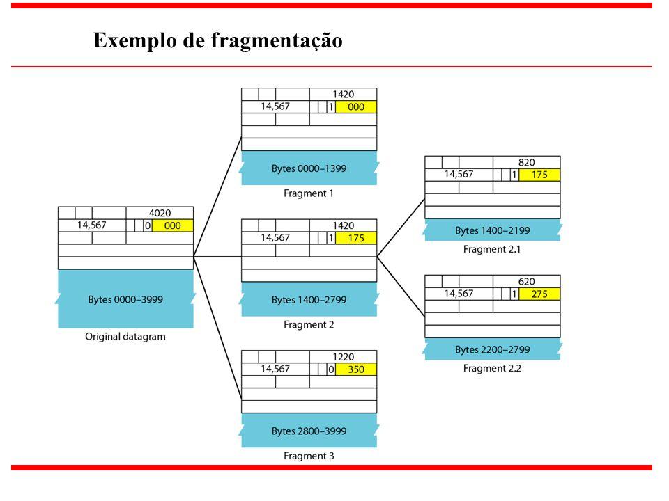 19 Exemplo de fragmentação