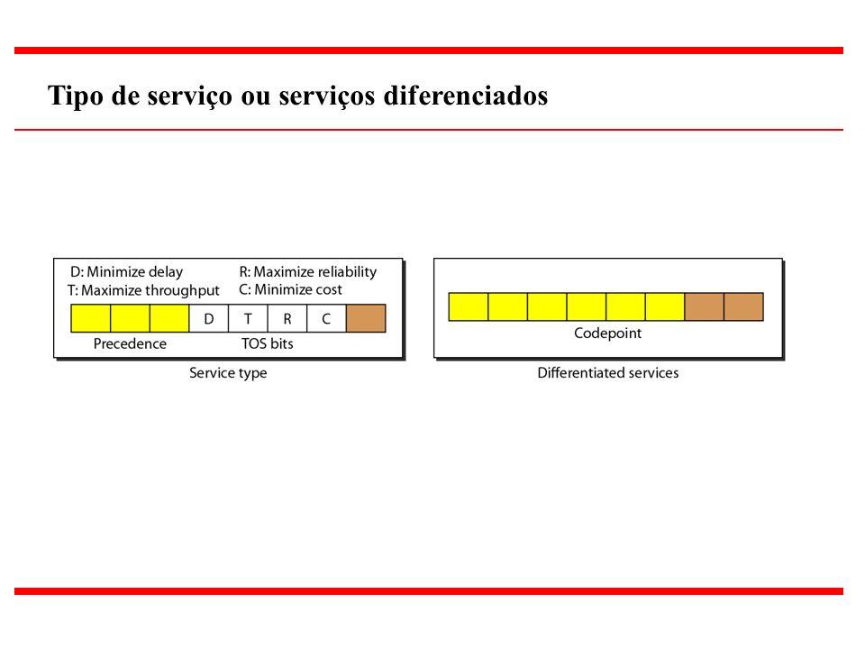 8 Tipo de serviço ou serviços diferenciados
