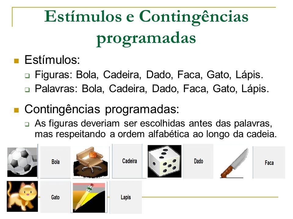 Estímulos e Contingências programadas Estímulos: Figuras: Bola, Cadeira, Dado, Faca, Gato, Lápis. Palavras: Bola, Cadeira, Dado, Faca, Gato, Lápis. Co