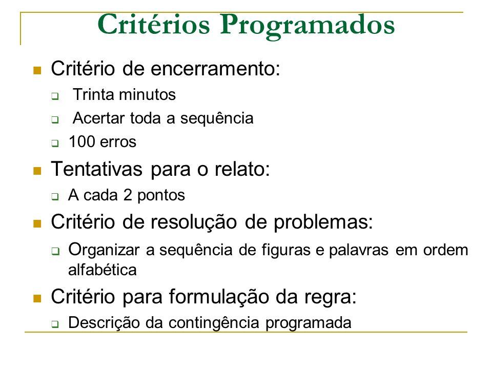 Critérios Programados Critério de encerramento: Trinta minutos Acertar toda a sequência 100 erros Tentativas para o relato: A cada 2 pontos Critério d