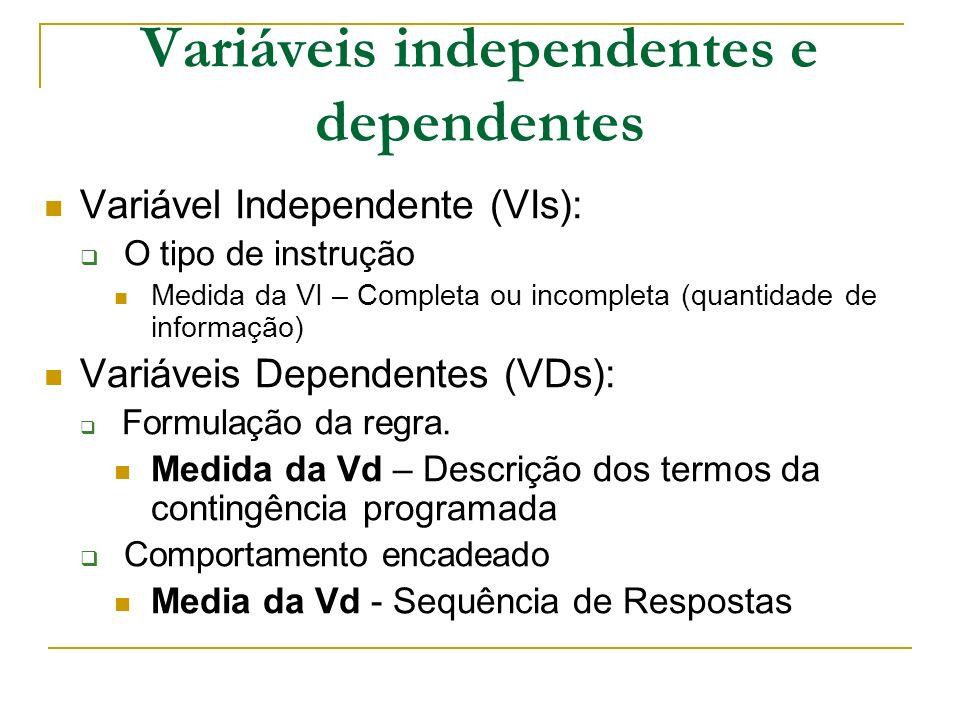 Variáveis independentes e dependentes Variável Independente (VIs): O tipo de instrução Medida da VI – Completa ou incompleta (quantidade de informação
