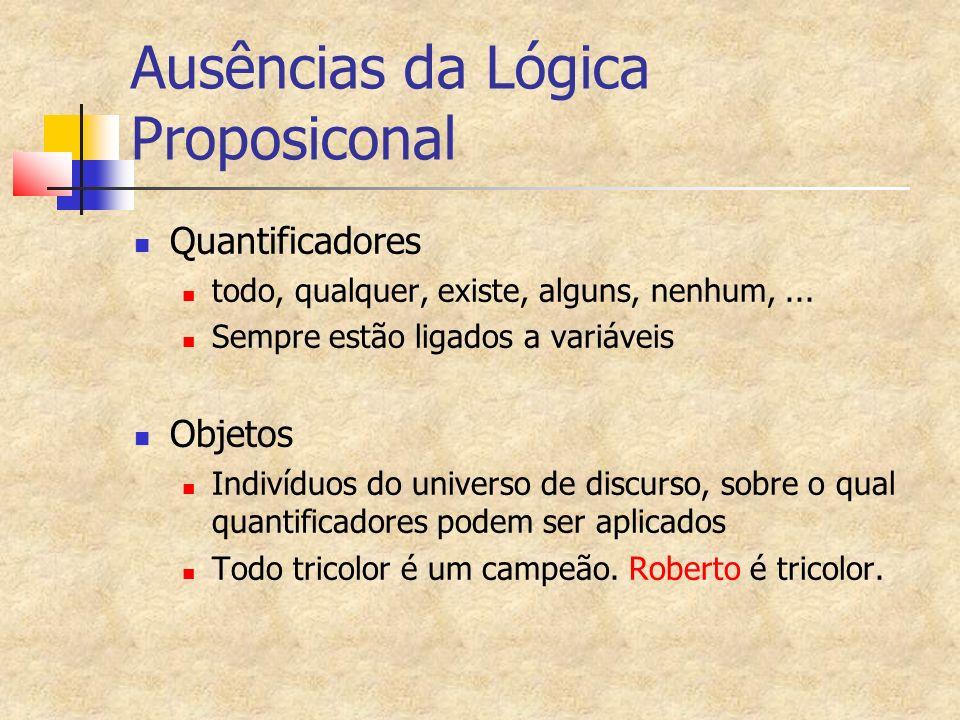 Ausências da Lógica Proposiconal Quantificadores todo, qualquer, existe, alguns, nenhum,...