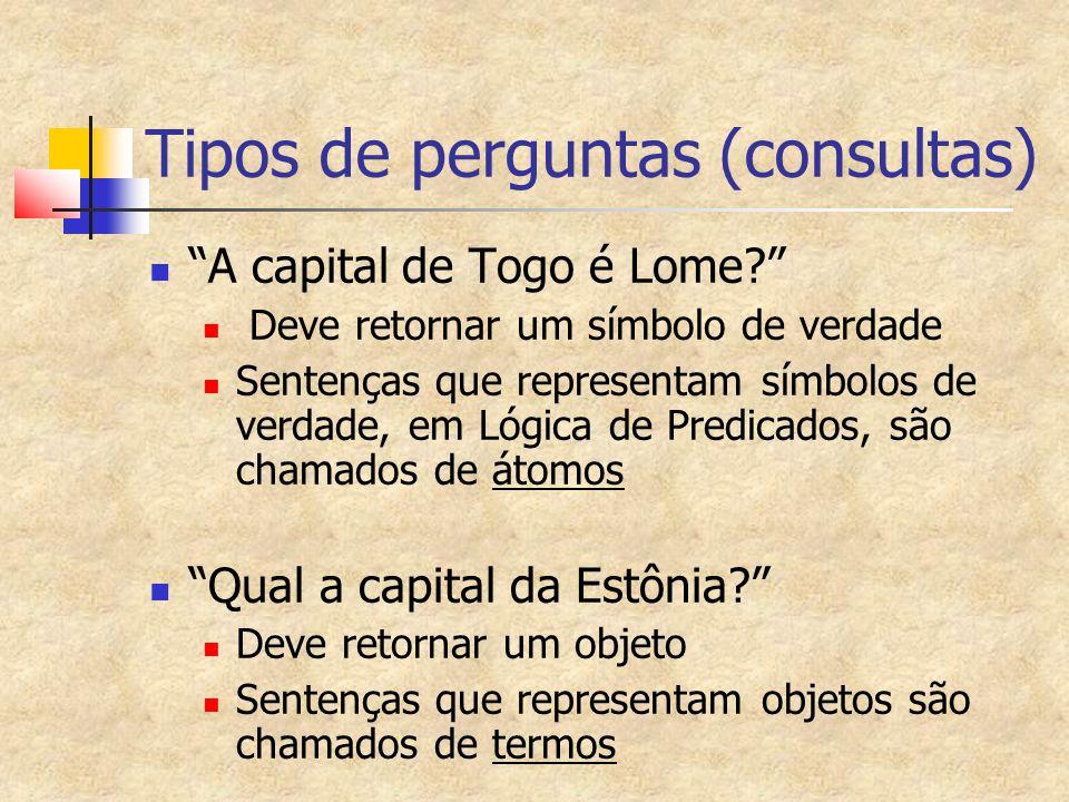 Tipos de perguntas (consultas) A capital de Togo é Lome.