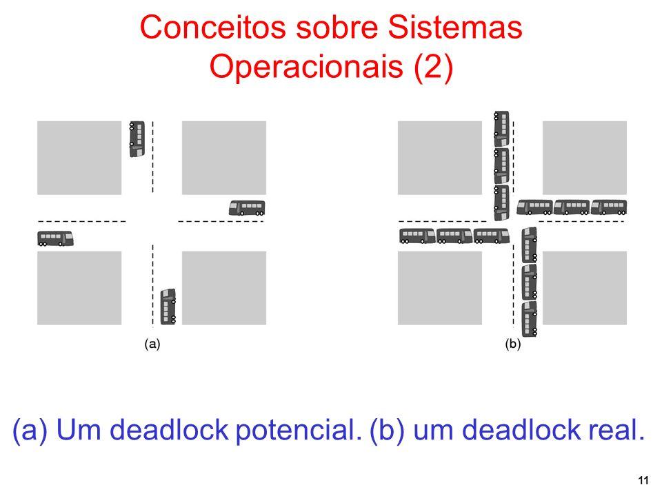 11 (a) Um deadlock potencial. (b) um deadlock real. Conceitos sobre Sistemas Operacionais (2)
