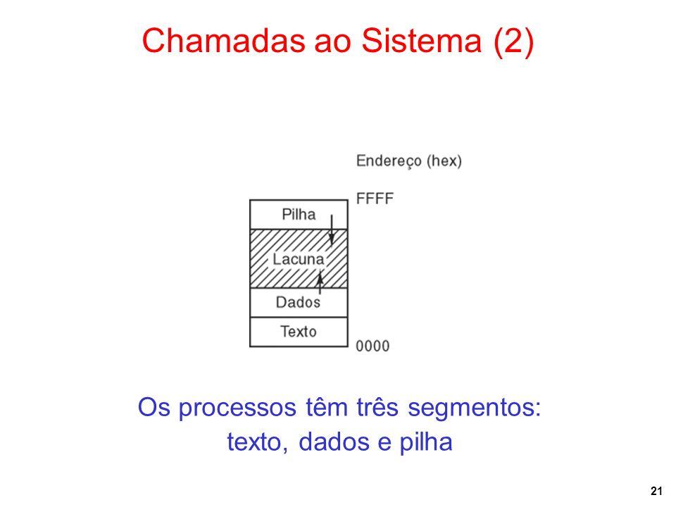 21 Chamadas ao Sistema (2) Os processos têm três segmentos: texto, dados e pilha
