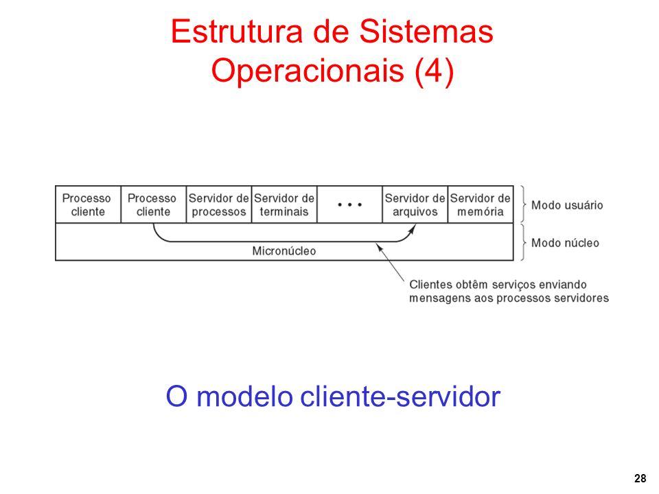 28 Estrutura de Sistemas Operacionais (4) O modelo cliente-servidor