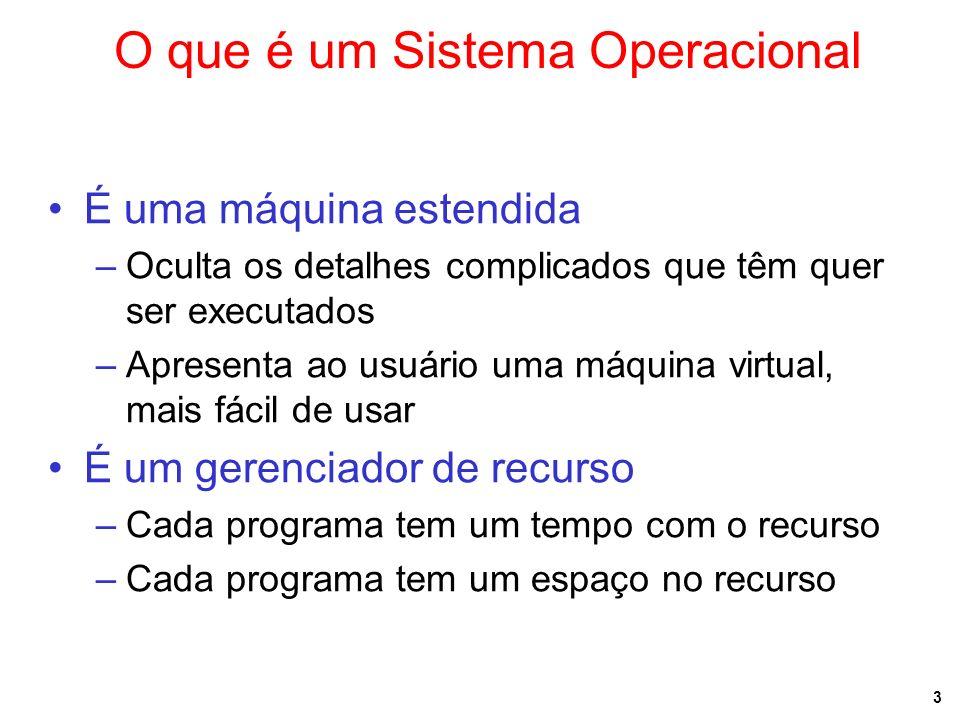 4 O que é um Sistema Operacional