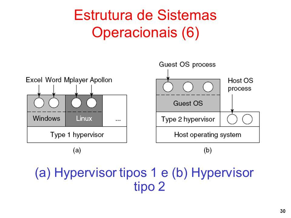 30 Estrutura de Sistemas Operacionais (6) (a) Hypervisor tipos 1 e (b) Hypervisor tipo 2