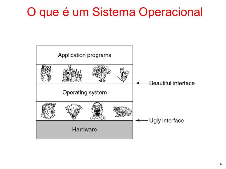 15 Os Passos de uma Chamada ao Sistema Os 11 passos para fazer uma chamada ao sistema read (fd, buffer, nbytes)