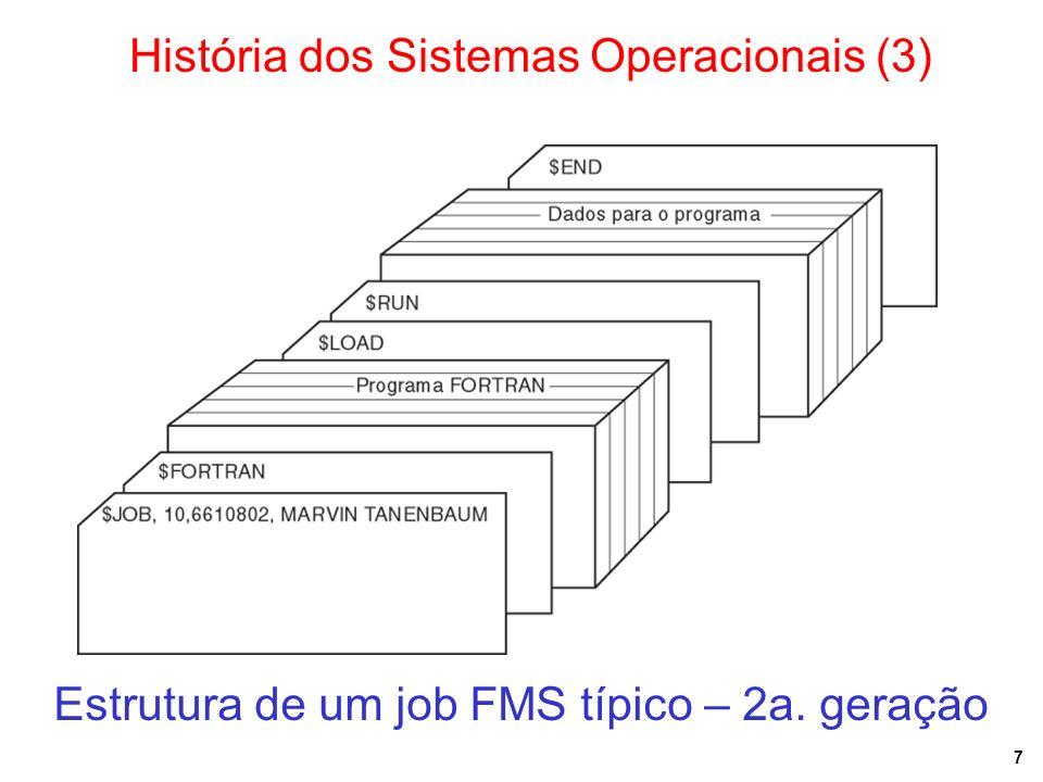 7 Estrutura de um job FMS típico – 2a. geração História dos Sistemas Operacionais (3)
