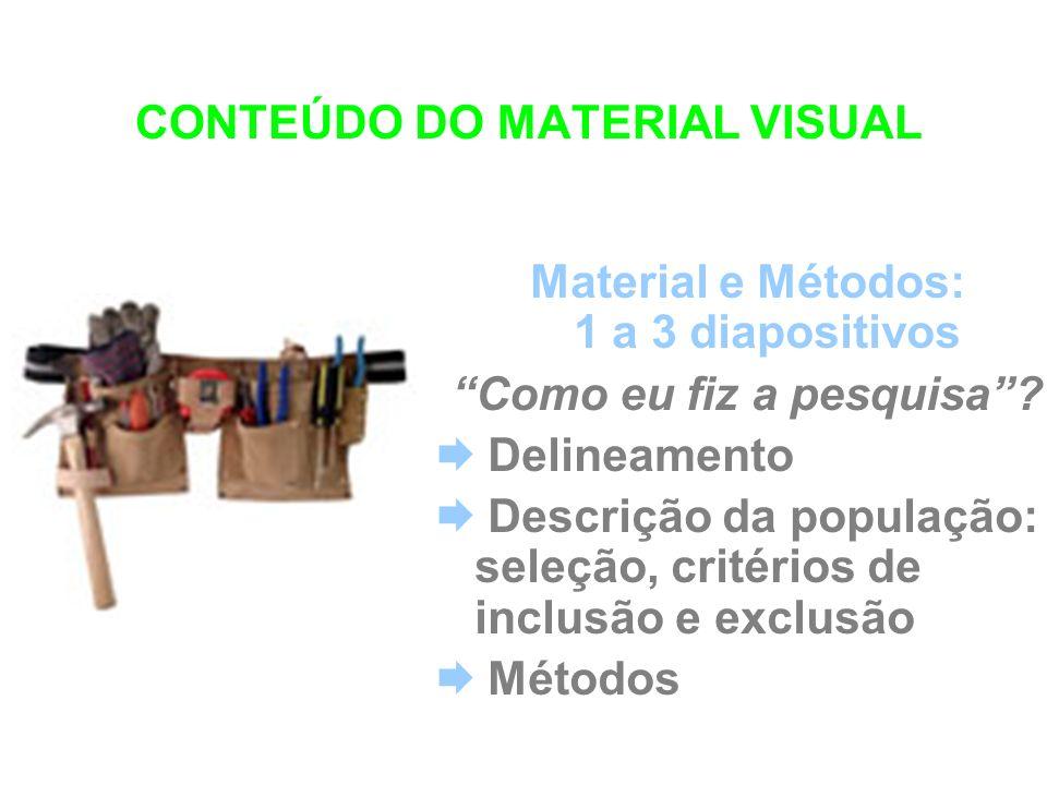 CONTEÚDO DO MATERIAL VISUAL Material e Métodos: 1 a 3 diapositivos Como eu fiz a pesquisa? Delineamento Descrição da população: seleção, critérios de