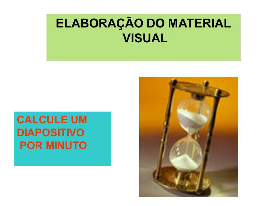ELABORAÇÃO DO MATERIAL VISUAL CALCULE UM DIAPOSITIVO POR MINUTO