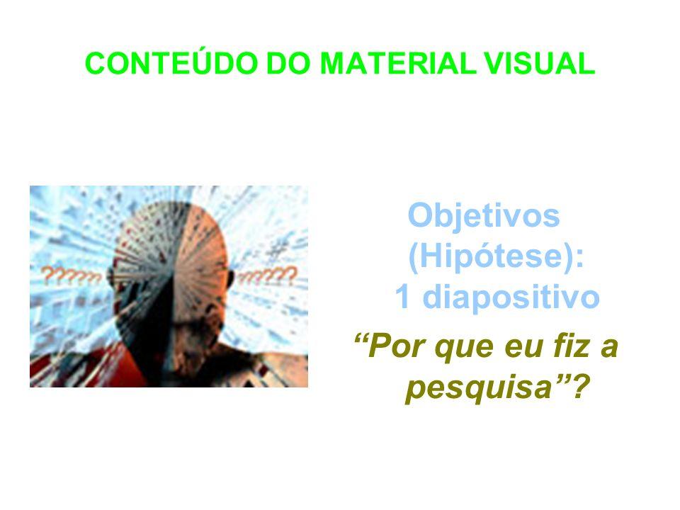 CONTEÚDO DO MATERIAL VISUAL Objetivos (Hipótese): 1 diapositivo Por que eu fiz a pesquisa?