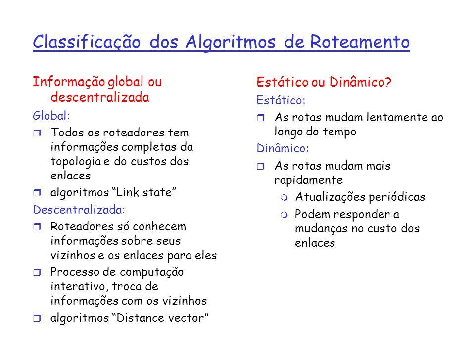 Classificação dos Algoritmos de Roteamento Informação global ou descentralizada Global: r Todos os roteadores tem informações completas da topologia e