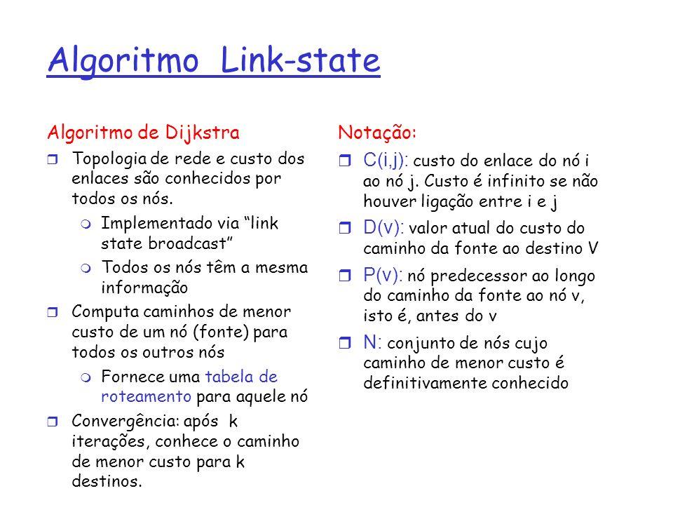 Algoritmo Link-state Algoritmo de Dijkstra r Topologia de rede e custo dos enlaces são conhecidos por todos os nós. m Implementado via link state broa