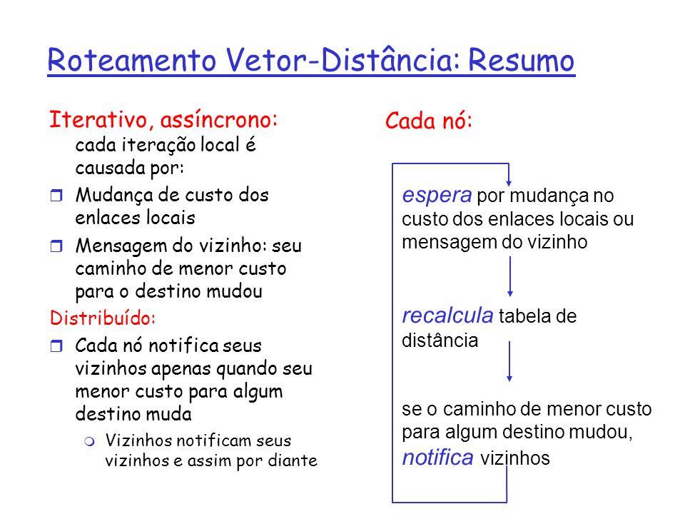 Roteamento Vetor-Distância: Resumo Iterativo, assíncrono: cada iteração local é causada por: r Mudança de custo dos enlaces locais r Mensagem do vizin