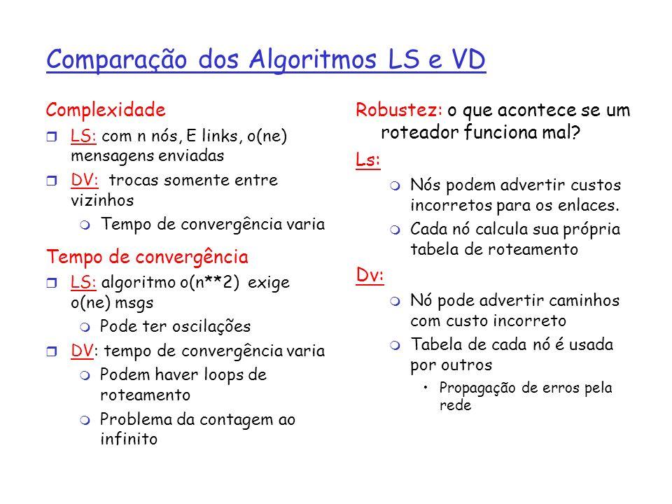 Comparação dos Algoritmos LS e VD Complexidade r LS: com n nós, E links, o(ne) mensagens enviadas r DV: trocas somente entre vizinhos m Tempo de conve