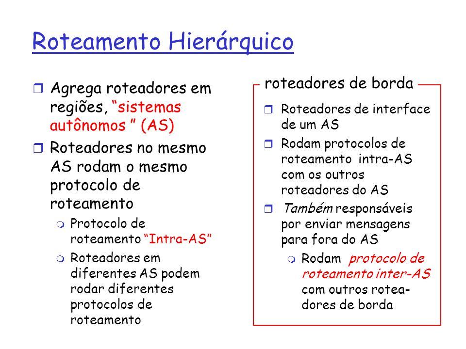 Roteamento Hierárquico r Agrega roteadores em regiões, sistemas autônomos (AS) r Roteadores no mesmo AS rodam o mesmo protocolo de roteamento m Protoc