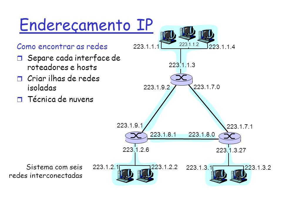 Endereçamento IP Como encontrar as redes r Separe cada interface de roteadores e hosts r Criar ilhas de redes isoladas r Técnica de nuvens 223.1.1.1 2