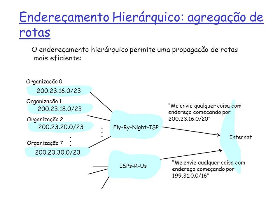 Endereçamento Hierárquico: agregação de rotas 200.23.16.0/23200.23.18.0/23200.23.30.0/23 Fly-By-Night-ISP Organização 0 Organização 7 Internet Organiz