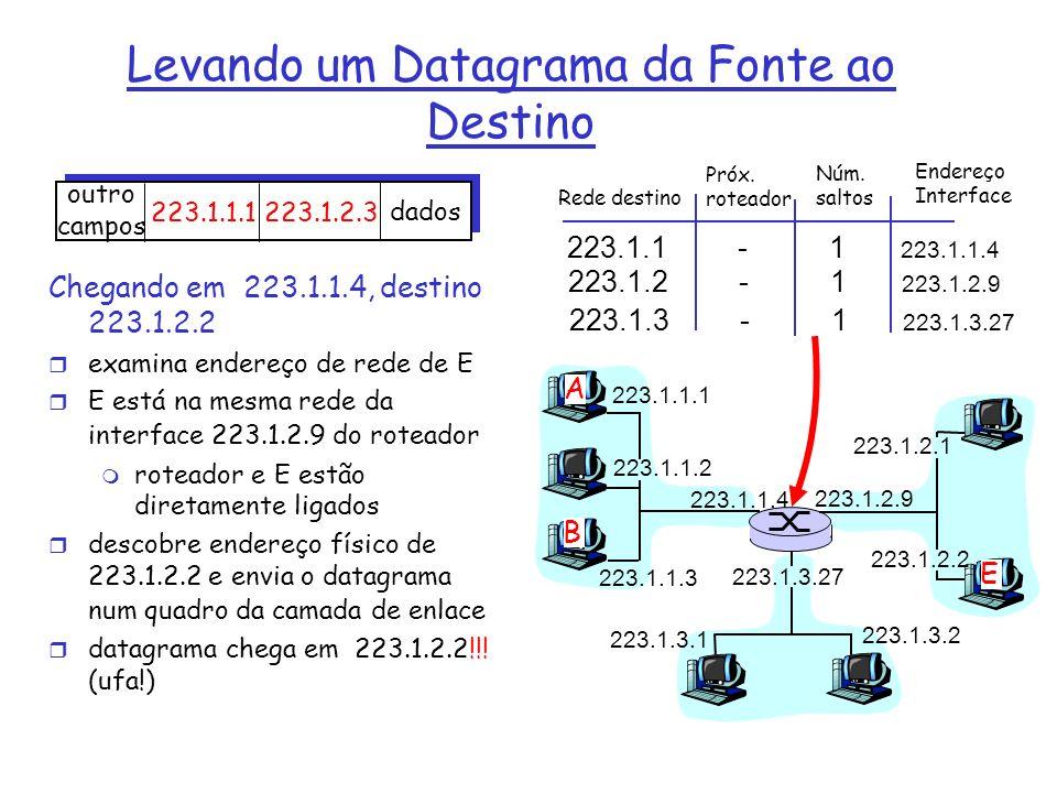 223.1.1.1 223.1.1.2 223.1.1.3 223.1.1.4 223.1.2.9 223.1.2.2 223.1.2.1 223.1.3.2 223.1.3.1 223.1.3.27 A B E Chegando em 223.1.1.4, destino 223.1.2.2 r
