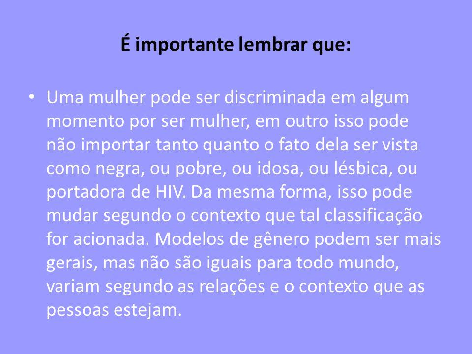 Fontes de inspiração: PINTO, Joana Plaza.Os gêneros do corpo.