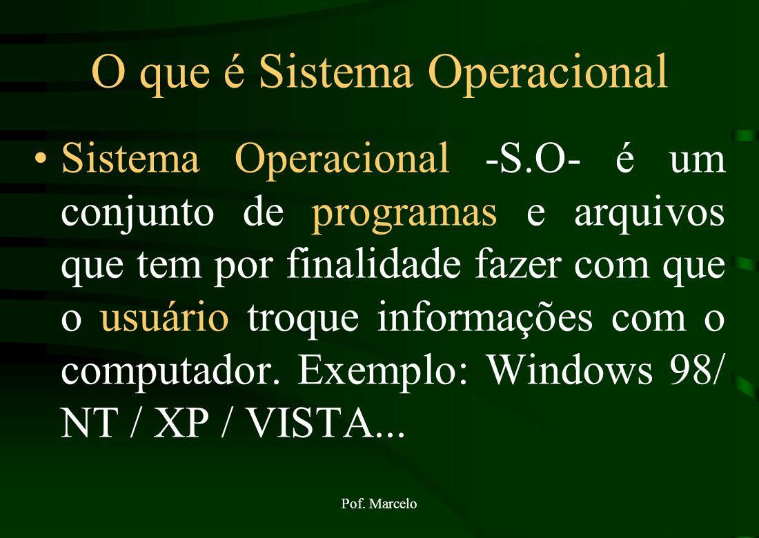 Pof. Marcelo Windows 98/NT...