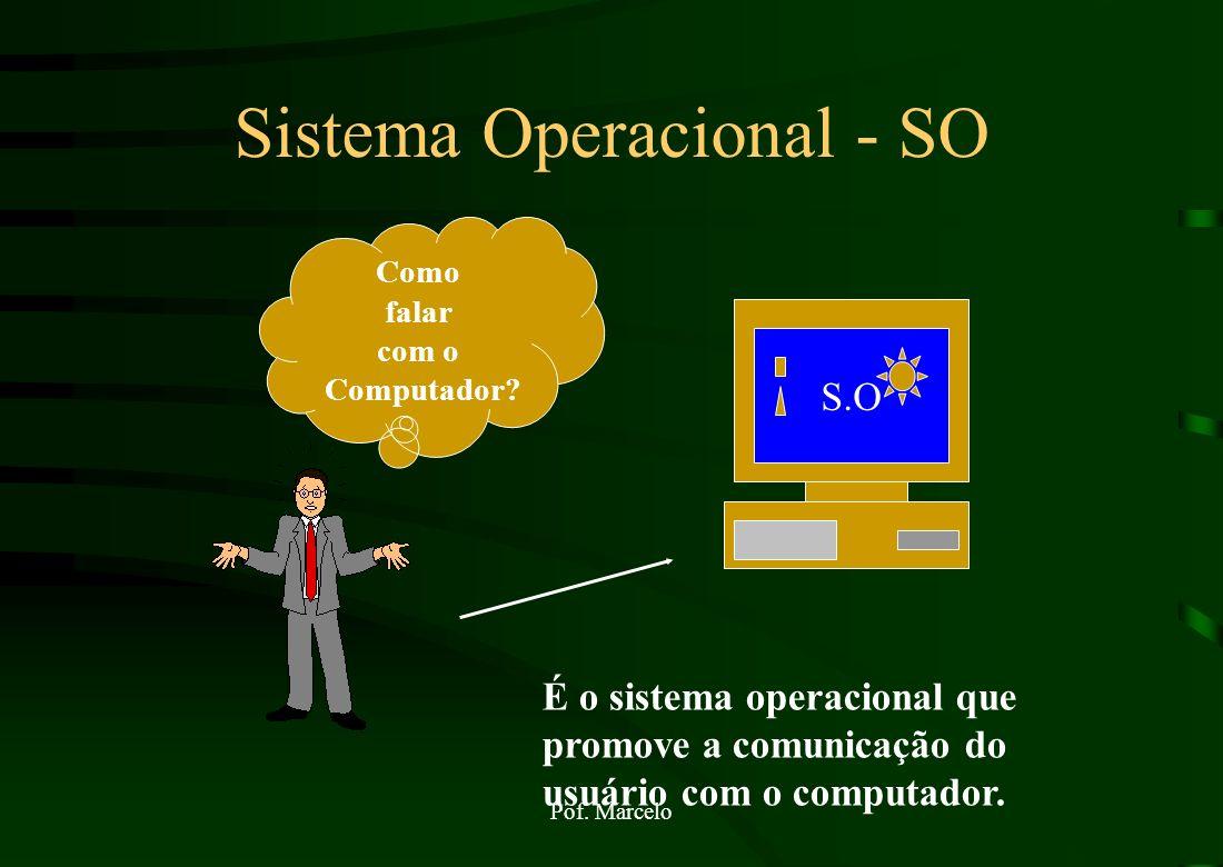 Pof. Marcelo O que é Sistema Operacional Sistema Operacional -S.O- é um conjunto de programas e arquivos que tem por finalidade fazer com que o usuári