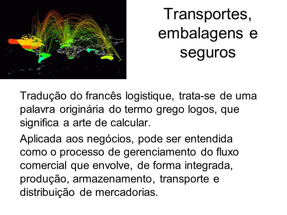 Transportes, embalagens e seguros Tradução do francês logistique, trata-se de uma palavra originária do termo grego logos, que significa a arte de cal